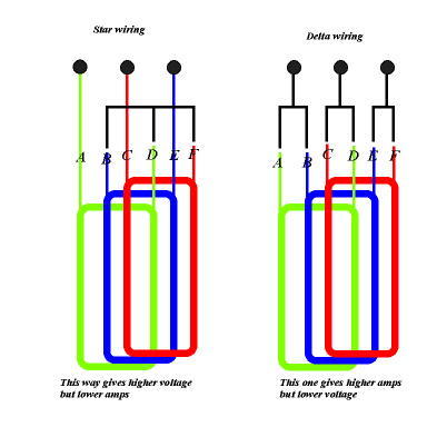 three phase wiring diagram wiring diagrams and schematics 3 phase 4 wire diagram trailer wiring