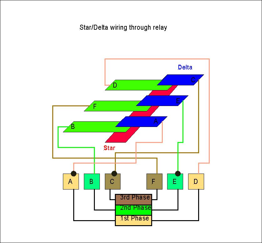 alt from scratch star delta wiring jpg 52725 bytes